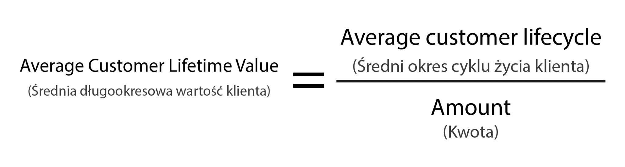 Average Customer Lifetime Value