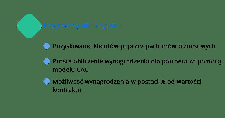 Programy afiliacyjne i partnerskie - korzyści