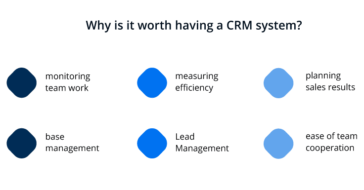 Why is it worth having a CRM system?