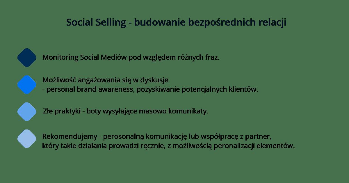 jak pozyskiwać klientów za pomocą social selling