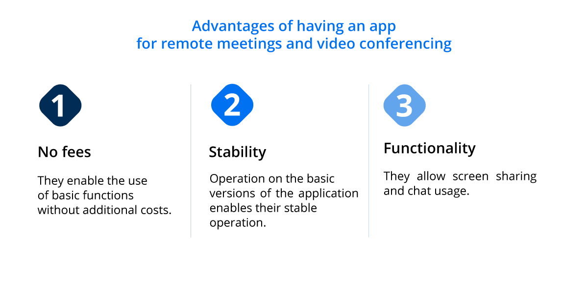 Advantages of having an app for remote meetings and video conferencing