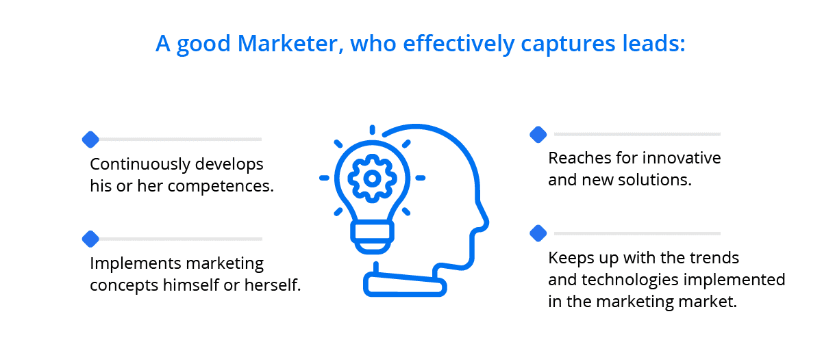 Characteristics of a marketer who is successful in capturing leads.