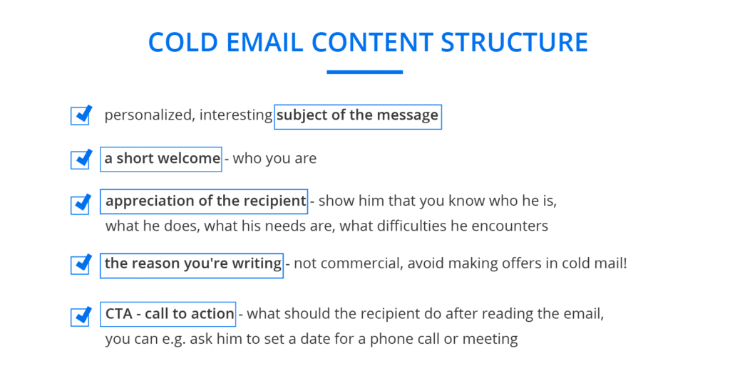 Acquisition of customers b2b—example of cold email content structure