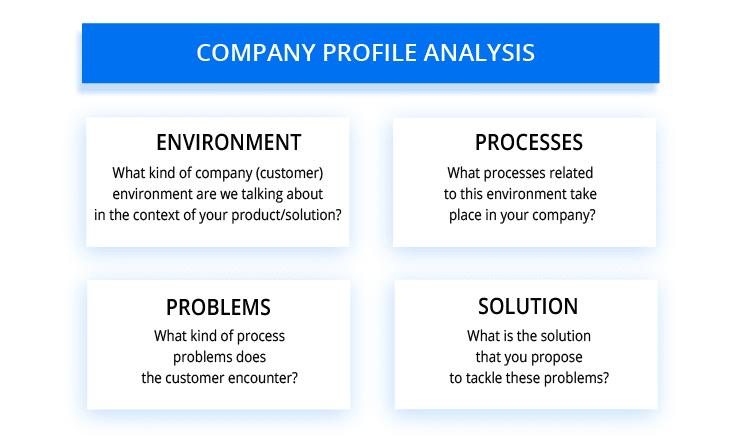 effective lead capture - company profile analysis