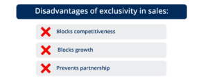 Disadvantages of exclusivity in sales