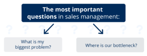 The most important questions in sales management